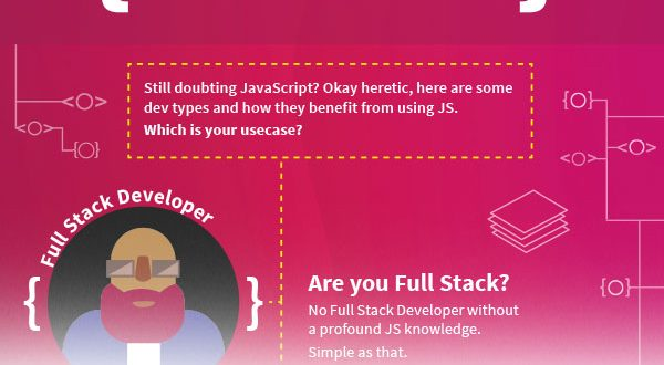 Why you can't live without JS - International Javascript